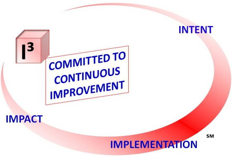 I³ philosophy: Intent, Implementation and Impact.